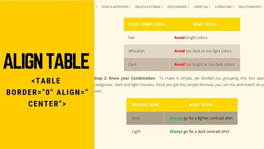 How to Center a TABLE in WordPress?